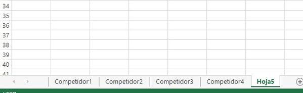 Pestañas excel con competidores